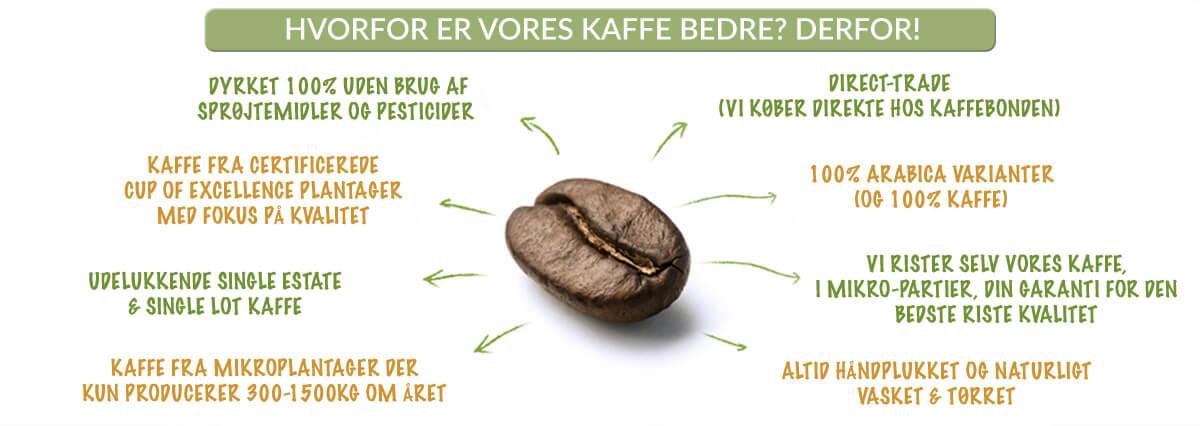Kaffeboennebanner_DK_2017